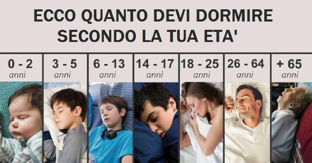 Dicci la tua età e ti diremo quante ore dovresti dormire.
